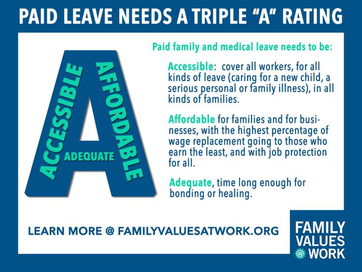 paid-leave-checklist-fvaw